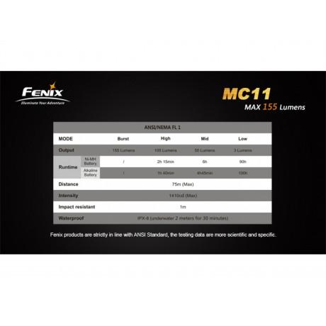 Fenix MC11 multiuse flashlight
