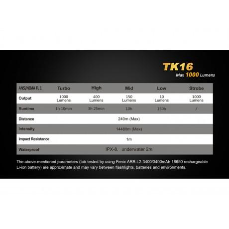 Fenix TK16 emergency torch
